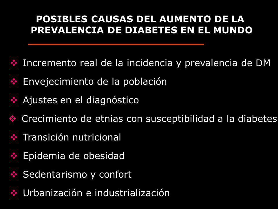 POSIBLES CAUSAS DEL AUMENTO DE LA PREVALENCIA DE DIABETES EN EL MUNDO Incremento real de la incidencia y prevalencia de DM Envejecimiento de la poblac