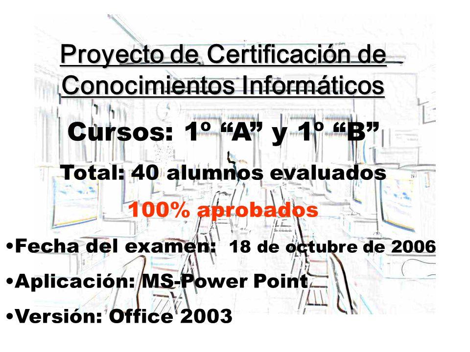 Proyecto de Certificación de Conocimientos Informáticos Cursos: 1º A y 1º B Total: 40 alumnos evaluados 100% aprobados Fecha del examen: 18 de octubre de 2006 Aplicación: MS-Power Point Versión: Office 2003
