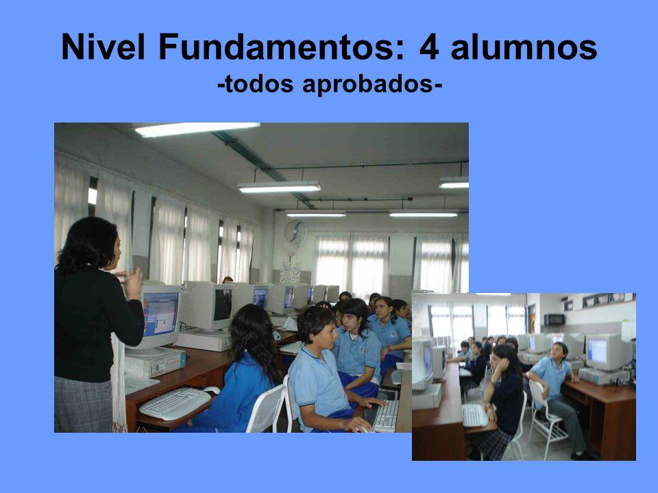 Nivel Fundamentos: 4 alumnos -todos aprobados-