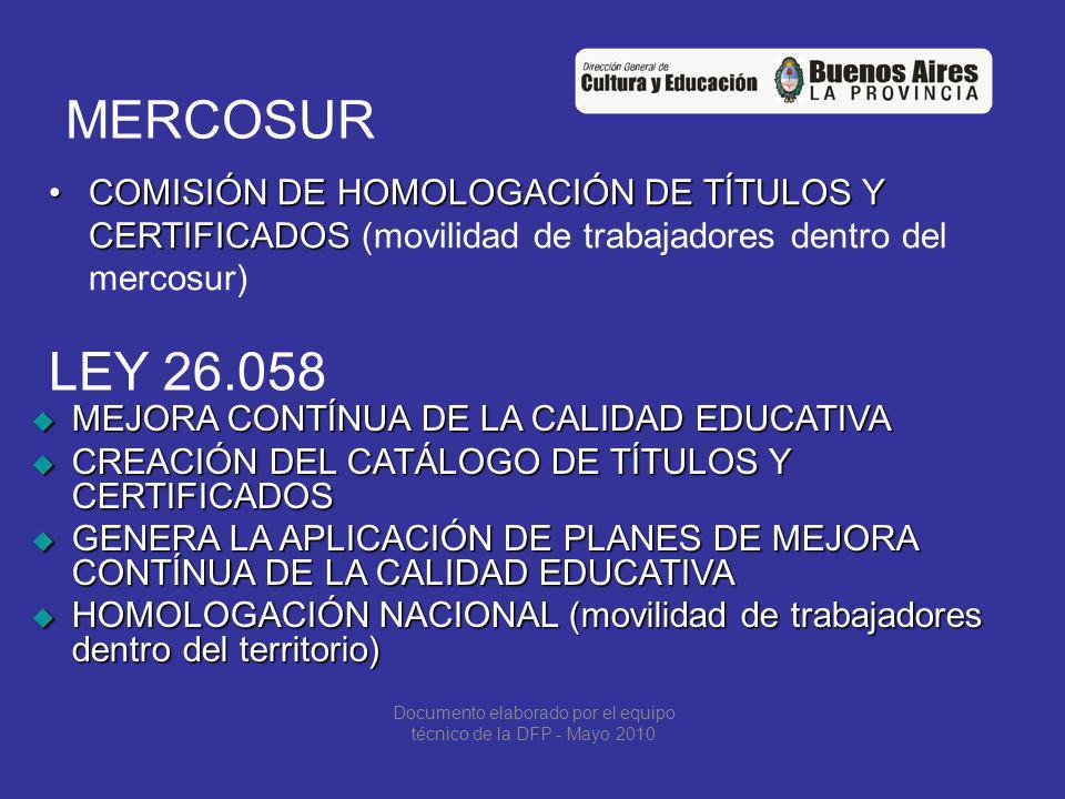 MERCOSUR COMISIÓN DE HOMOLOGACIÓN DE TÍTULOS Y CERTIFICADOSCOMISIÓN DE HOMOLOGACIÓN DE TÍTULOS Y CERTIFICADOS (movilidad de trabajadores dentro del mercosur) LEY 26.058 MEJORA CONTÍNUA DE LA CALIDAD EDUCATIVA MEJORA CONTÍNUA DE LA CALIDAD EDUCATIVA CREACIÓN DEL CATÁLOGO DE TÍTULOS Y CERTIFICADOS CREACIÓN DEL CATÁLOGO DE TÍTULOS Y CERTIFICADOS GENERA LA APLICACIÓN DE PLANES DE MEJORA CONTÍNUA DE LA CALIDAD EDUCATIVA GENERA LA APLICACIÓN DE PLANES DE MEJORA CONTÍNUA DE LA CALIDAD EDUCATIVA HOMOLOGACIÓN NACIONAL (movilidad de trabajadores dentro del territorio) HOMOLOGACIÓN NACIONAL (movilidad de trabajadores dentro del territorio) Documento elaborado por el equipo técnico de la DFP - Mayo 2010