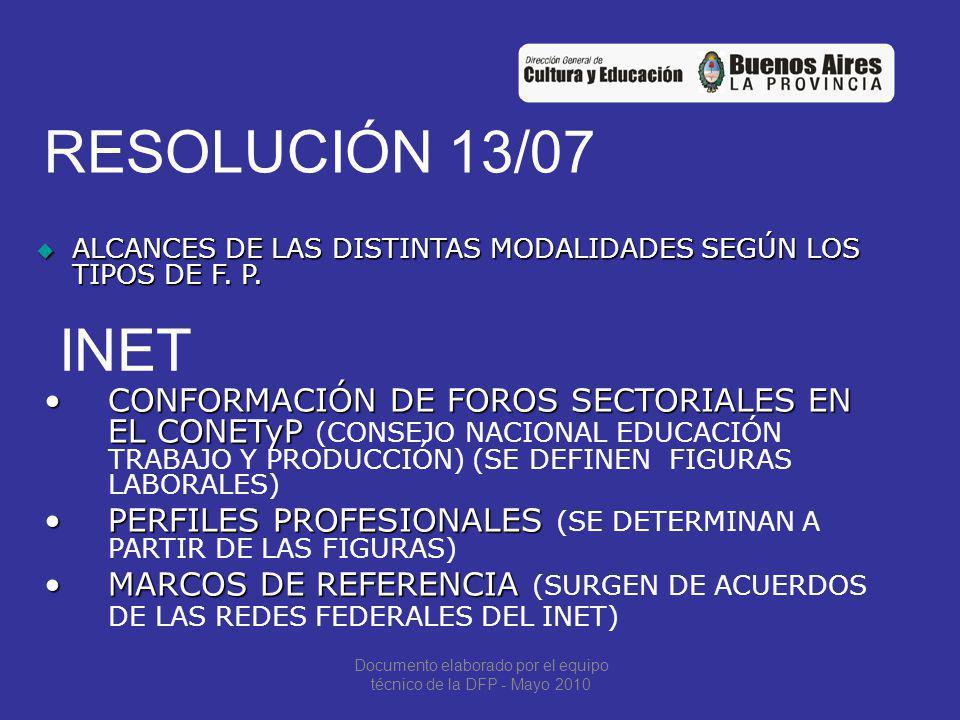 RESOLUCIÓN 13/07 FORMACIÓN PROFESIONAL DE NIVEL INICIAL CON CERTIFICACIONES DE I, II Y III NIVEL NIVEL I LECTO-ESCRITURA NIVEL II PRIMARIA COMPLETA NIVEL III CICLO BÁSICO SECUNDARIO COMPLETO Documento elaborado por el equipo técnico de la DFP - Mayo 2010