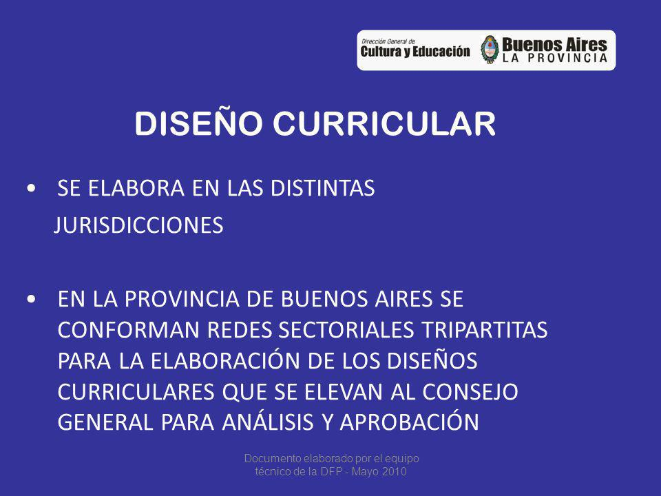DISEÑO CURRICULAR SE ELABORA EN LAS DISTINTAS JURISDICCIONES EN LA PROVINCIA DE BUENOS AIRES SE CONFORMAN REDES SECTORIALES TRIPARTITAS PARA LA ELABORACIÓN DE LOS DISEÑOS CURRICULARES QUE SE ELEVAN AL CONSEJO GENERAL PARA ANÁLISIS Y APROBACIÓN Documento elaborado por el equipo técnico de la DFP - Mayo 2010