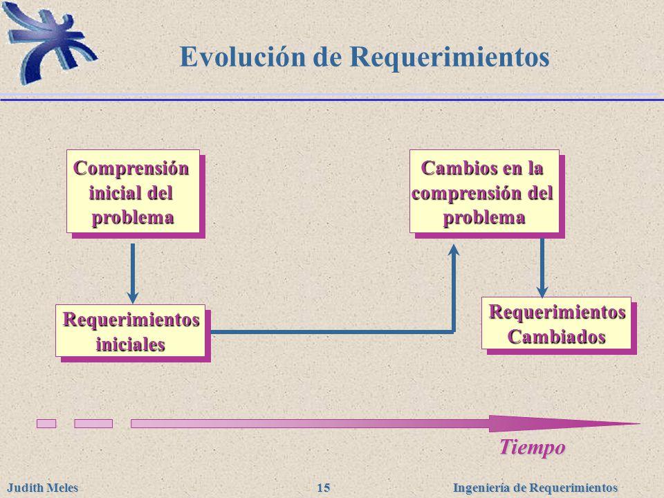 Ingeniería de Requerimientos Judith Meles 15 Evolución de Requerimientos Comprensión inicial del problema Cambios en la comprensión del problema probl