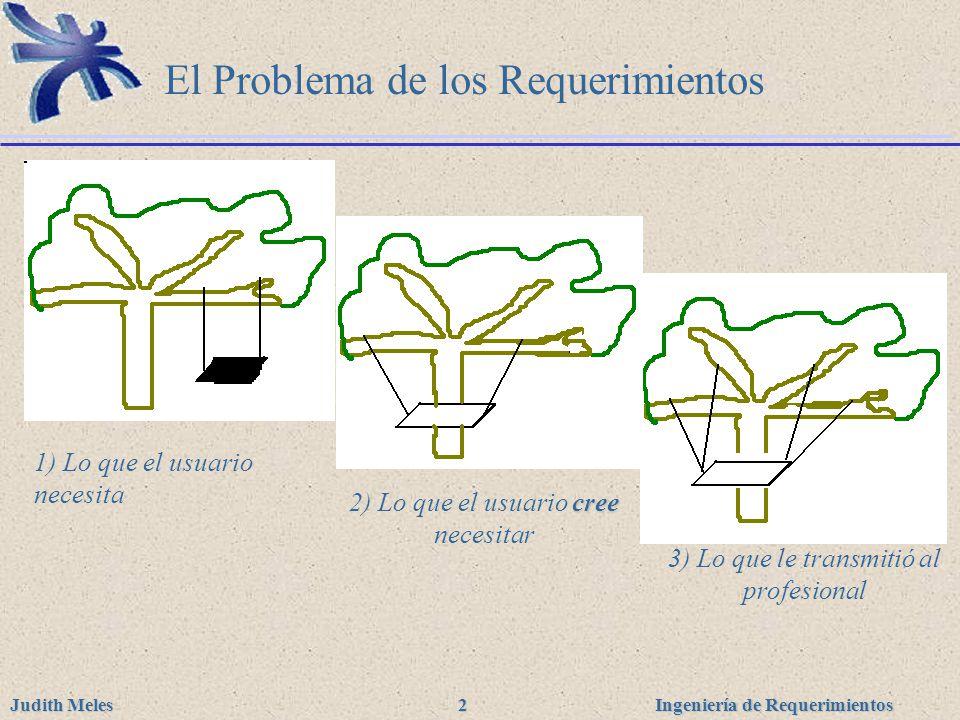 Ingeniería de Requerimientos Judith Meles 2 1) Lo que el usuario necesita 3) Lo que le transmitió al profesional cree 2) Lo que el usuario cree necesi
