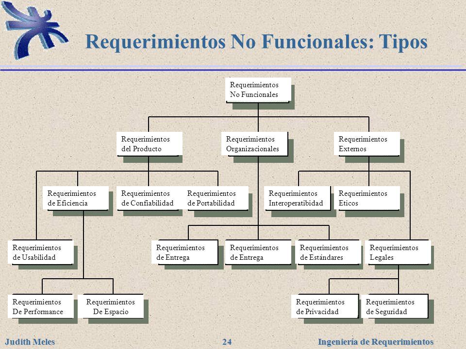 Ingeniería de Requerimientos Judith Meles 24 Requerimientos No Funcionales: Tipos Requerimientos No Funcionales Requerimientos del Producto Requerimie
