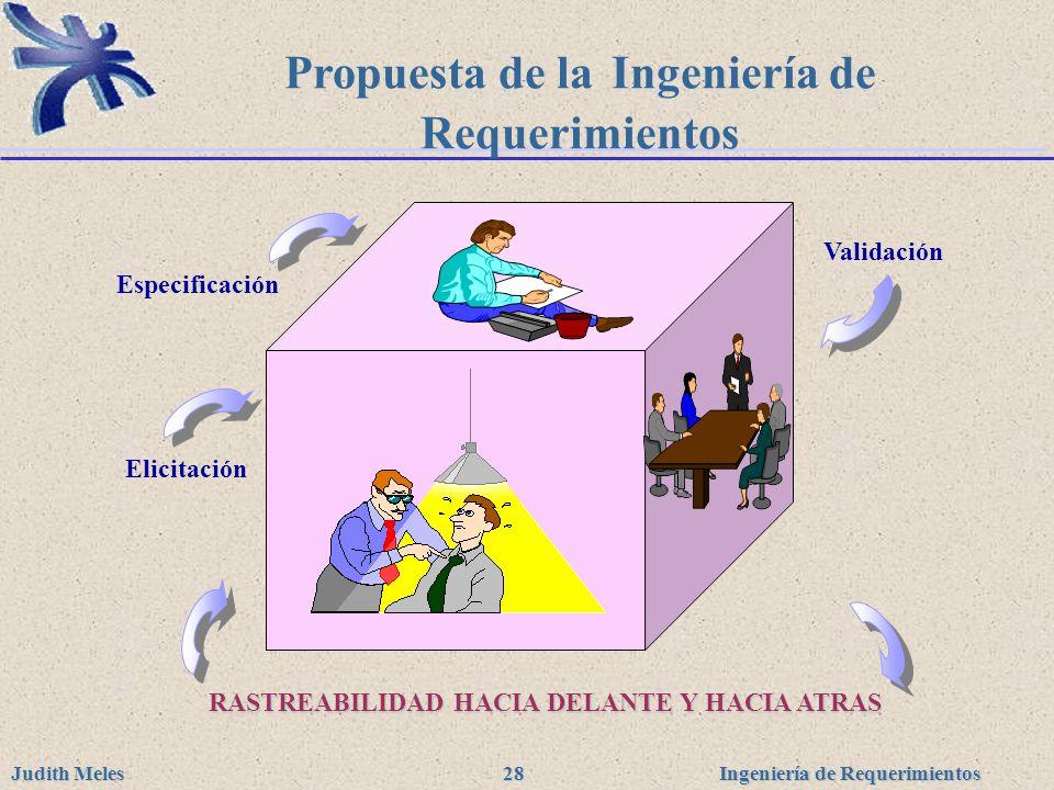 Ingeniería de Requerimientos Judith Meles 28 Validación Especificación Elicitación RASTREABILIDAD HACIA DELANTE Y HACIA ATRAS Propuesta de la Ingenier