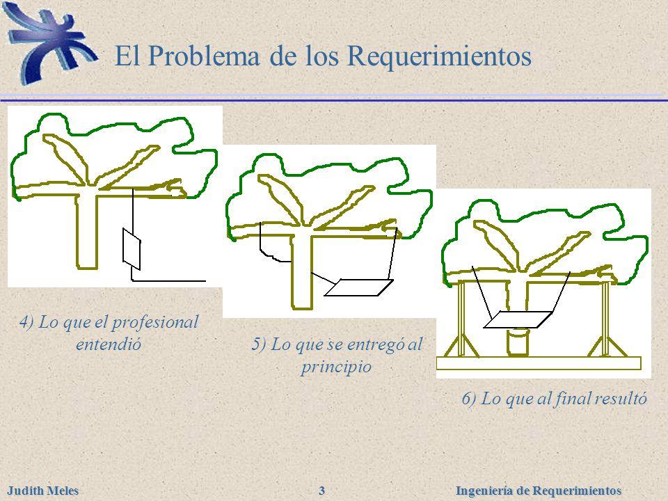 Ingeniería de Requerimientos Judith Meles 3 4) Lo que el profesional entendió 6) Lo que al final resultó 5) Lo que se entregó al principio El Problema