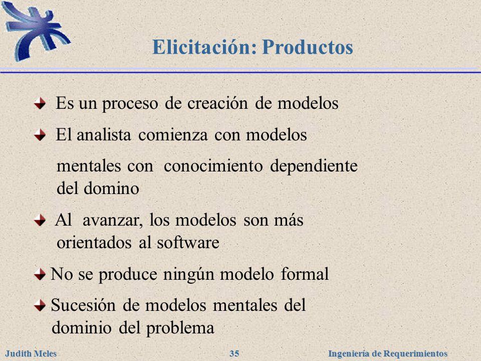 Ingeniería de Requerimientos Judith Meles 35 Elicitación: Productos Es un proceso de creación de modelos El analista comienza con modelos mentales con