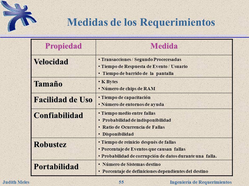 Ingeniería de Requerimientos Judith Meles 55 Medidas de los Requerimientos PropiedadMedida Velocidad Transacciones / Segundo Procecesadas Tiempo de Re