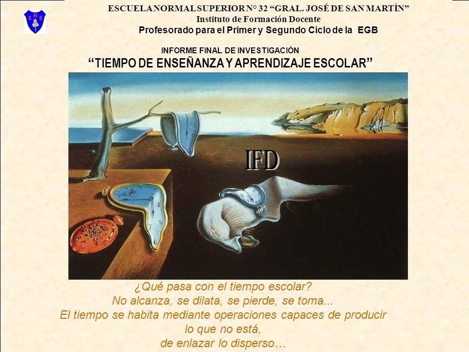 Autoras de la investigación Profesoras: Raquel María BENAVIDES Susana CABALLERO-SAITA Stella Maris FERRÓN Julia GAGNETEN Elda MAZZARANTANI Directora de Investigación: Lic.