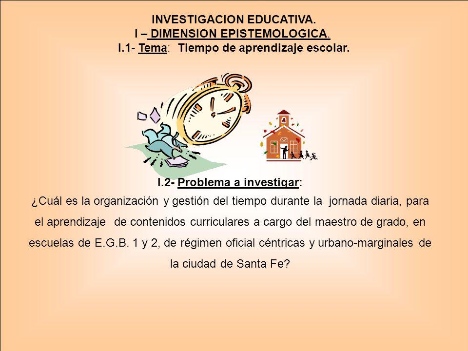 INVESTIGACION EDUCATIVA. I – DIMENSION EPISTEMOLOGICA. I.1- Tema: Tiempo de aprendizaje escolar. I.2- Problema a investigar: ¿Cuál es la organización