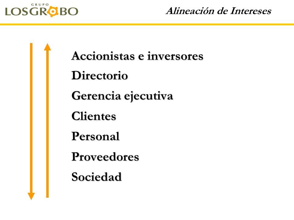 Accionistas e inversores Directorio Gerencia ejecutiva ClientesPersonalProveedoresSociedad Alineación de Intereses