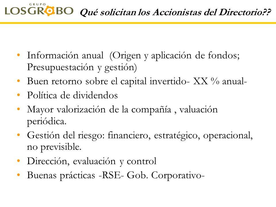 Qué solicitan los Accionistas del Directorio?? Información anual (Origen y aplicación de fondos; Presupuestación y gestión) Buen retorno sobre el capi