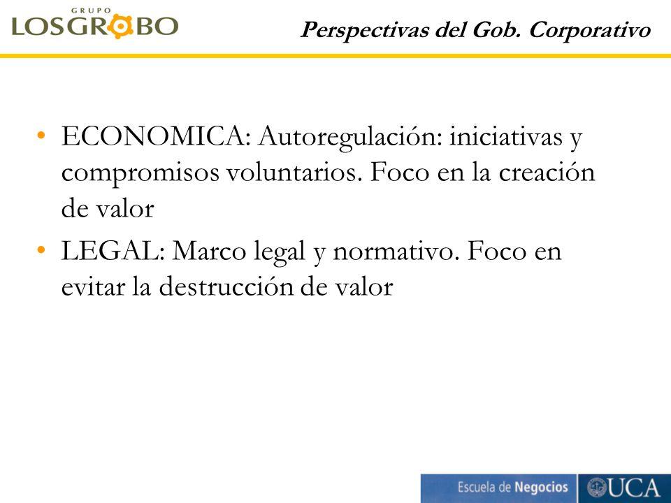 Perspectivas del Gob. Corporativo ECONOMICA: Autoregulación: iniciativas y compromisos voluntarios. Foco en la creación de valor LEGAL: Marco legal y