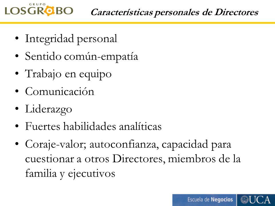 Características personales de Directores Integridad personal Sentido común-empatía Trabajo en equipo Comunicación Liderazgo Fuertes habilidades analít