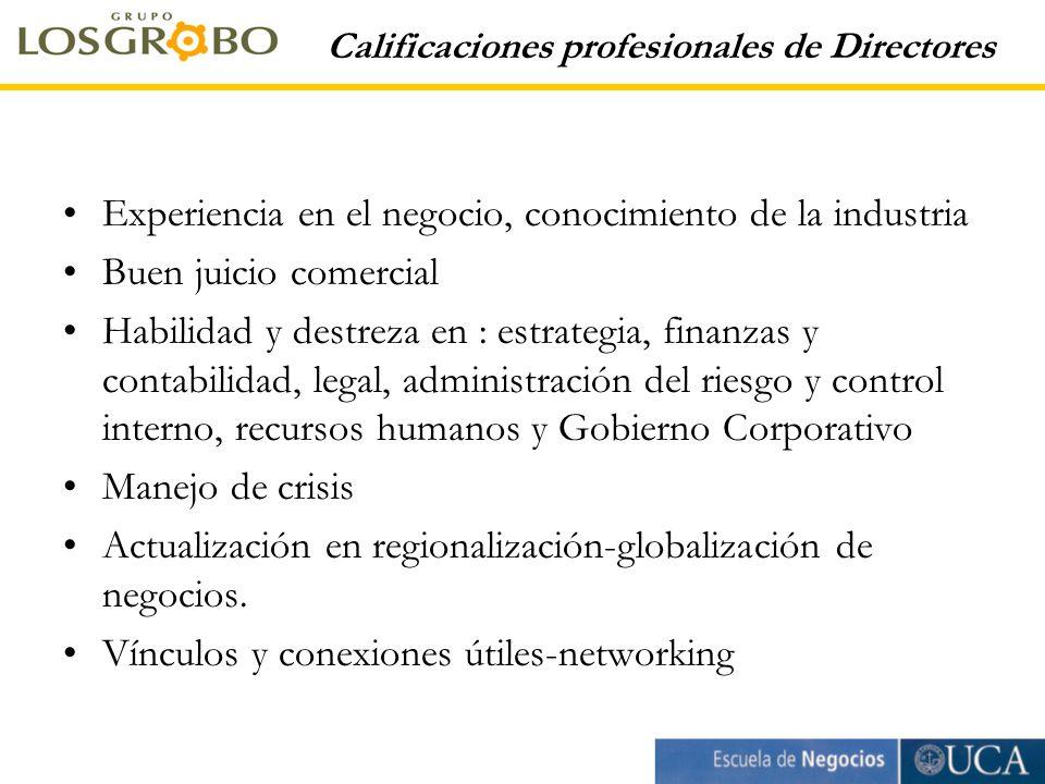 Calificaciones profesionales de Directores Experiencia en el negocio, conocimiento de la industria Buen juicio comercial Habilidad y destreza en : est
