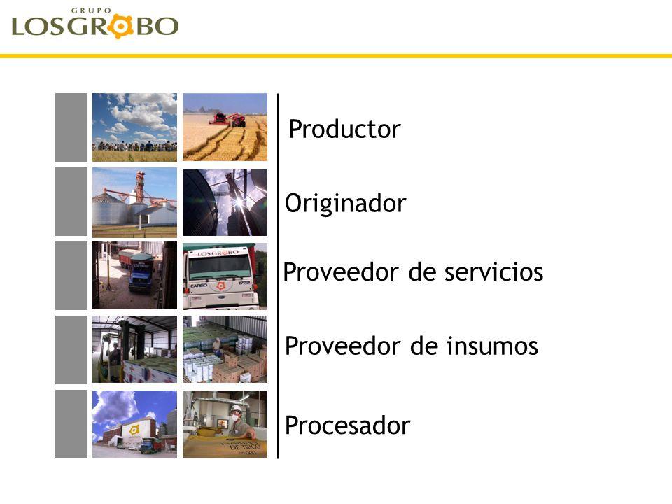Grupo los Grobo es … Productor Originador Proveedor de servicios Proveedor de insumos Procesador