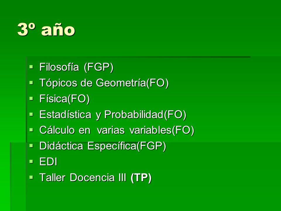 3º año Filosofía (FGP) Filosofía (FGP) Tópicos de Geometría(FO) Tópicos de Geometría(FO) Física(FO) Física(FO) Estadística y Probabilidad(FO) Estadística y Probabilidad(FO) Cálculo en varias variables(FO) Cálculo en varias variables(FO) Didáctica Específica(FGP) Didáctica Específica(FGP) EDI EDI Taller Docencia III (TP) Taller Docencia III (TP)