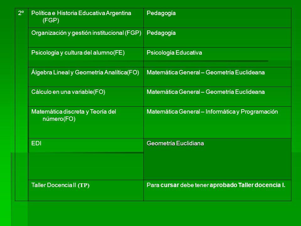 2ºPolítica e Historia Educativa Argentina (FGP) Pedagogía Organización y gestión institucional (FGP)Pedagogía Psicología y cultura del alumno(FE)Psico
