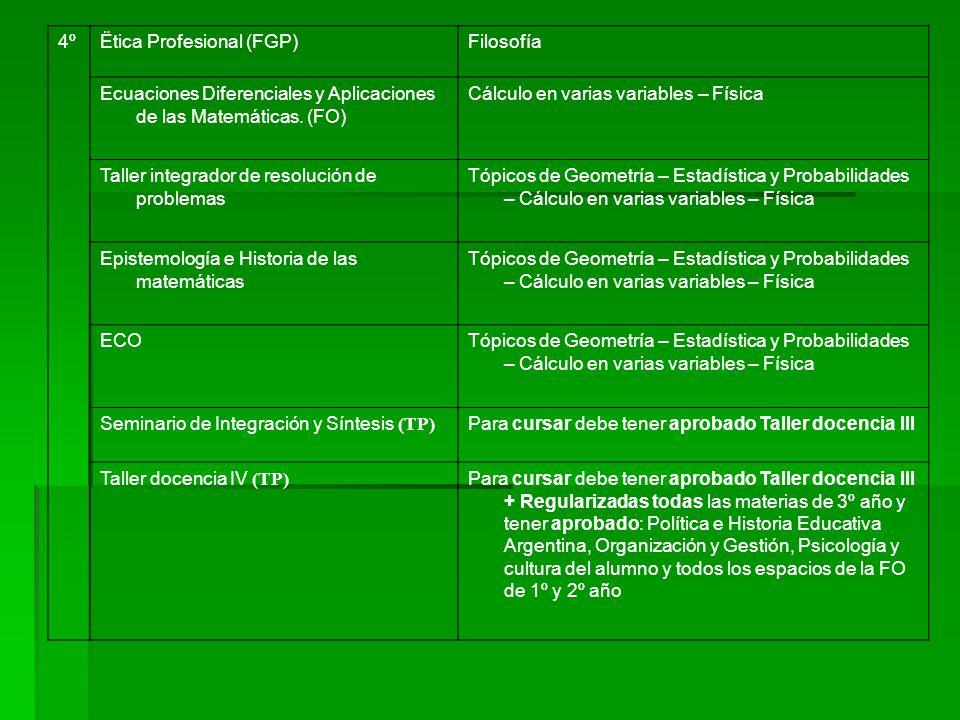 4ºËtica Profesional (FGP)Filosofía Ecuaciones Diferenciales y Aplicaciones de las Matemáticas. (FO) Cálculo en varias variables – Física Taller integr