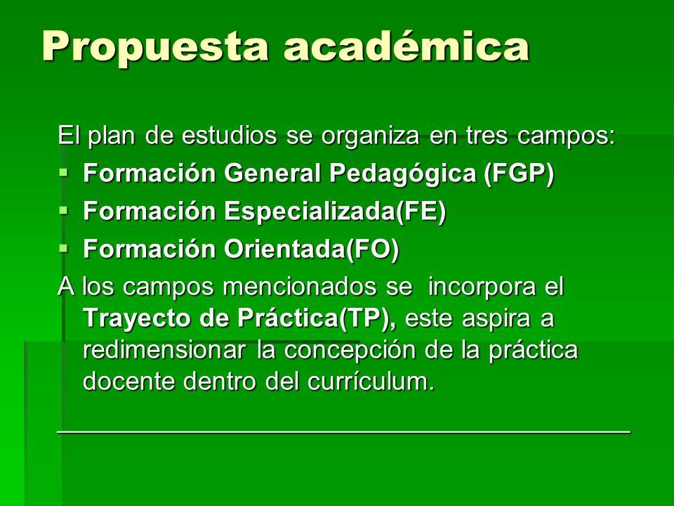 Propuesta académica El plan de estudios se organiza en tres campos: Formación General Pedagógica (FGP) Formación General Pedagógica (FGP) Formación Especializada(FE) Formación Especializada(FE) Formación Orientada(FO) Formación Orientada(FO) A los campos mencionados se incorpora el Trayecto de Práctica(TP), este aspira a redimensionar la concepción de la práctica docente dentro del currículum.
