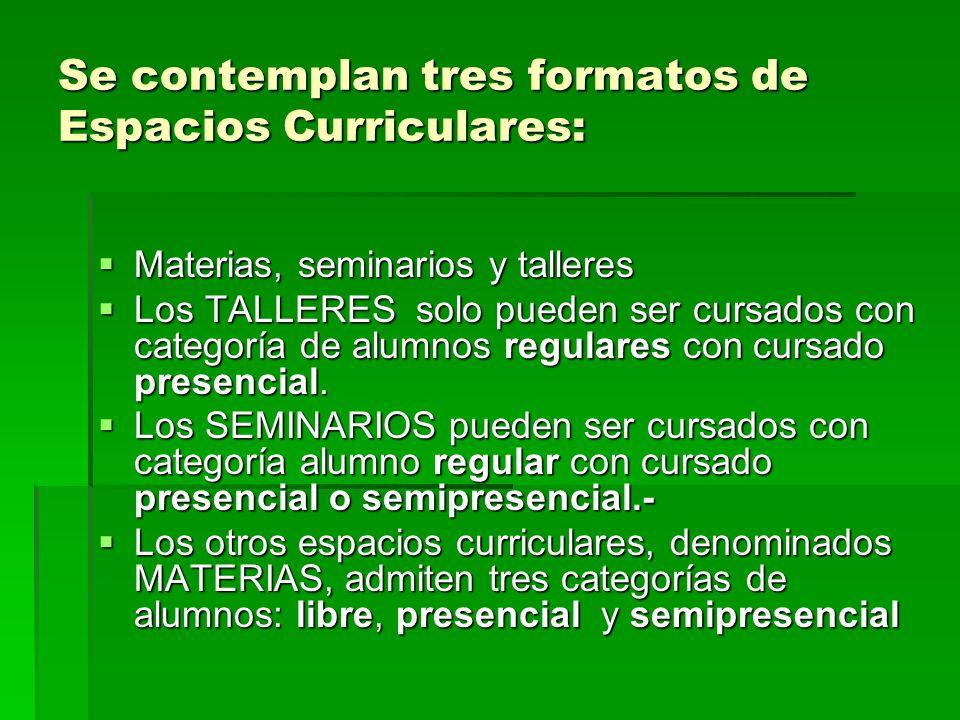 Se contemplan tres formatos de Espacios Curriculares: Materias, seminarios y talleres Materias, seminarios y talleres Los TALLERES solo pueden ser cur
