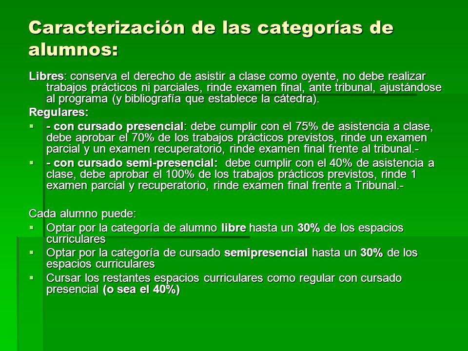 Caracterización de las categorías de alumnos: Libres: conserva el derecho de asistir a clase como oyente, no debe realizar trabajos prácticos ni parci