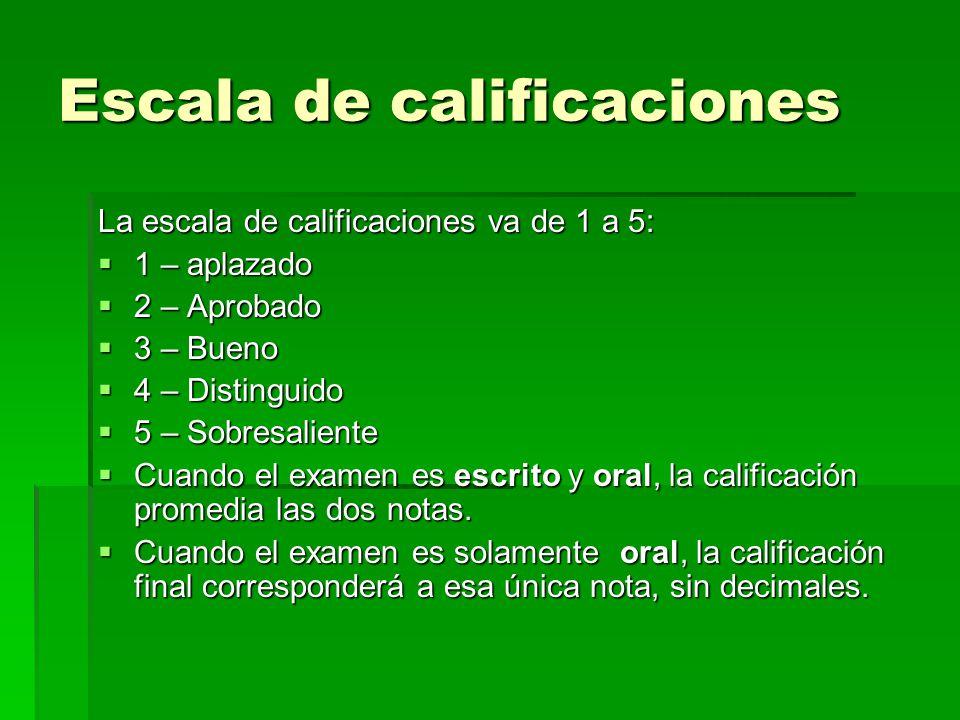Escala de calificaciones La escala de calificaciones va de 1 a 5: 1 – aplazado 1 – aplazado 2 – Aprobado 2 – Aprobado 3 – Bueno 3 – Bueno 4 – Distingu