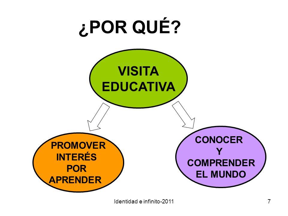 7 ¿POR QUÉ VISITA EDUCATIVA PROMOVER INTERÉS POR APRENDER CONOCER Y COMPRENDER EL MUNDO