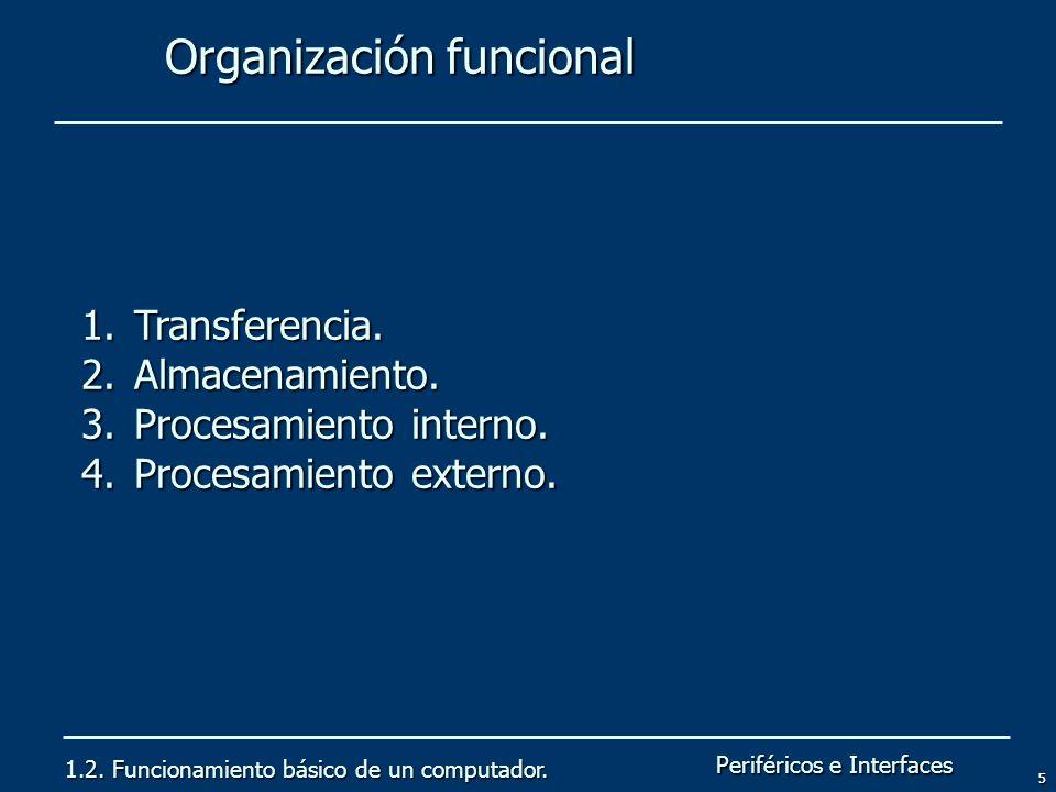 Periféricos e Interfaces 5 Organización funcional 1.2. Funcionamiento básico de un computador. 1. Transferencia. 2. Almacenamiento. 3. Procesamiento i