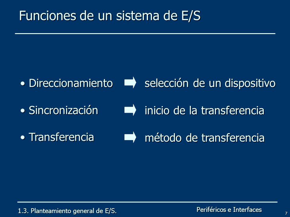 Periféricos e Interfaces 7 Funciones de un sistema de E/S 1.3. Planteamiento general de E/S. Direccionamiento Direccionamiento Sincronización Sincroni