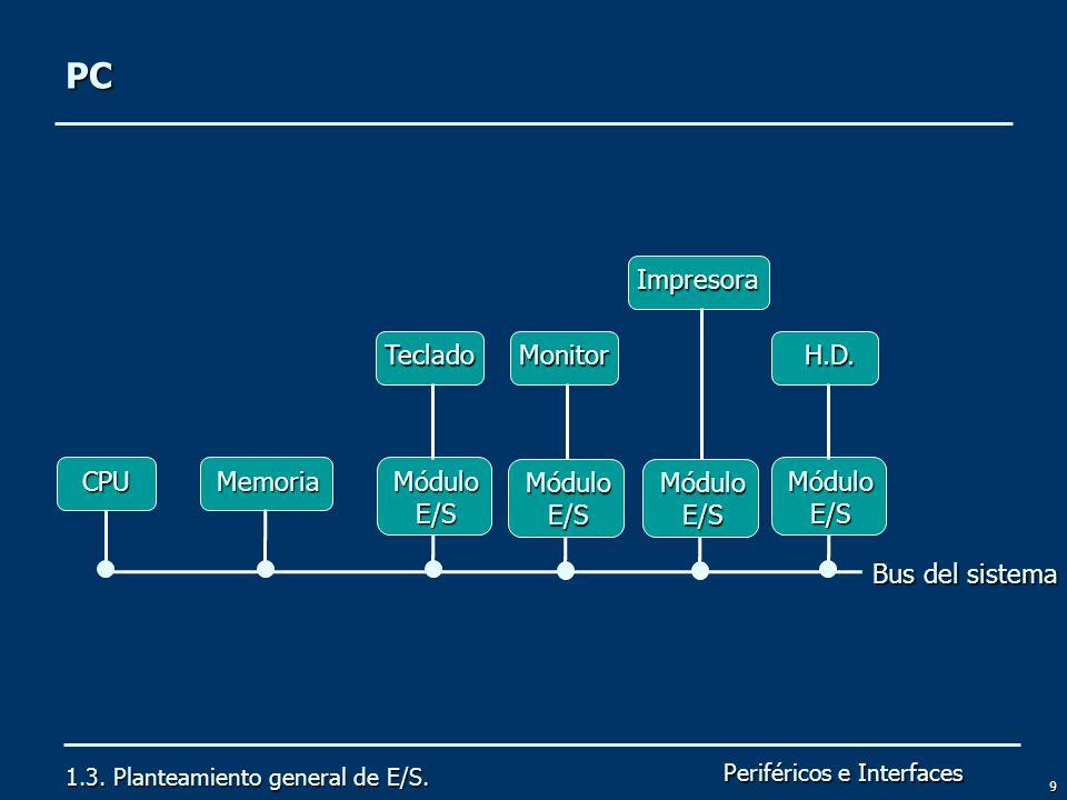 Periféricos e Interfaces 9 CPU Bus del sistema Memoria Módulo E/S TecladoMonitor Impresora H.D. PC 1.3. Planteamiento general de E/S.