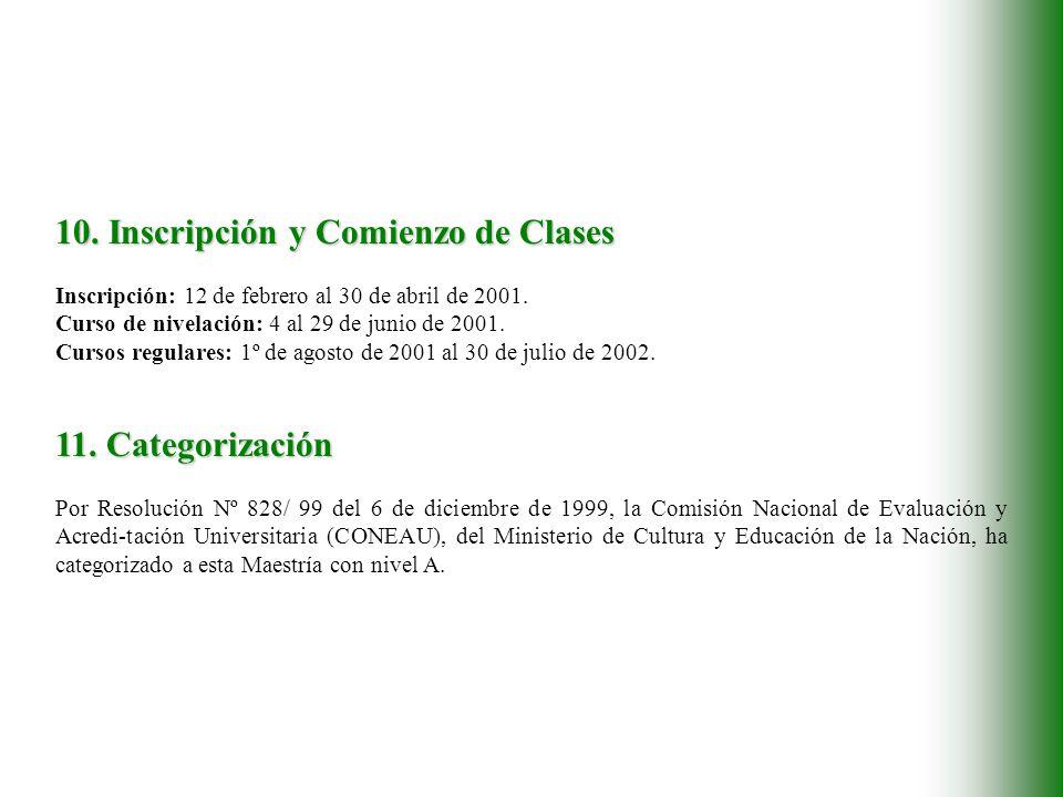 10. Inscripción y Comienzo de Clases Inscripción: 12 de febrero al 30 de abril de 2001.