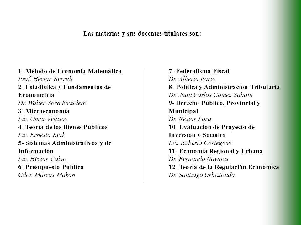 Las materias y sus docentes titulares son: 1- Método de Economía Matemática Prof.