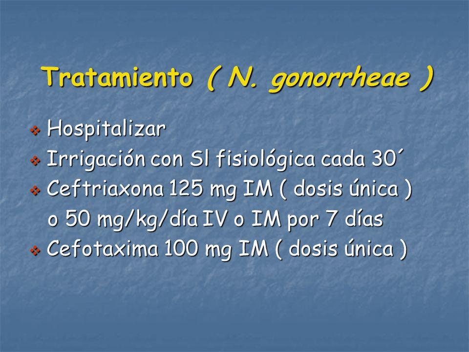 Tratamiento ( N.