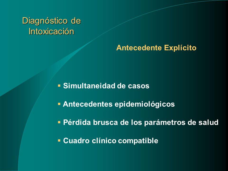 Diagnóstico de Intoxicación Simultaneidad de casos Antecedentes epidemiológicos Pérdida brusca de los parámetros de salud Cuadro clínico compatible Antecedente Explícito