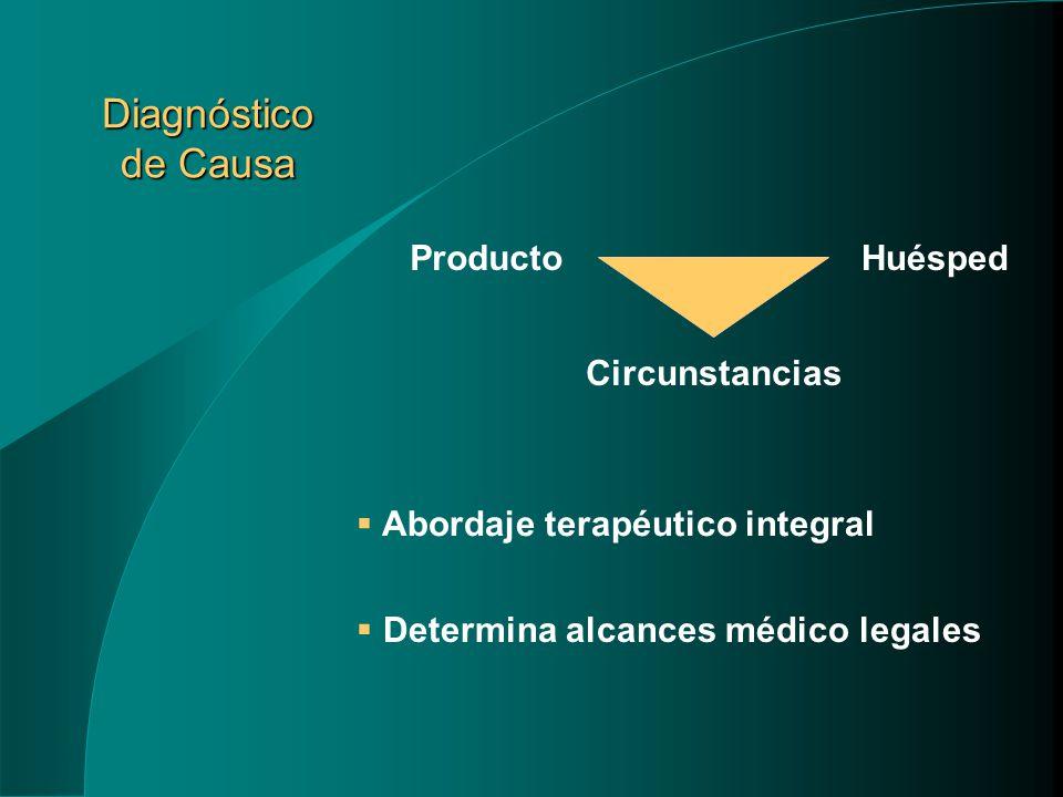 Diagnóstico de Causa Abordaje terapéutico integral HuéspedProducto Circunstancias Determina alcances médico legales