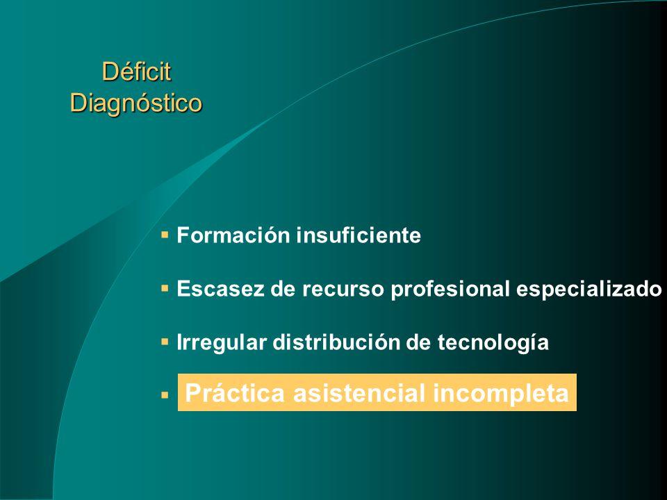 Déficit Diagnóstico Formación insuficiente Escasez de recurso profesional especializado Irregular distribución de tecnología Práctica asistencial incompleta