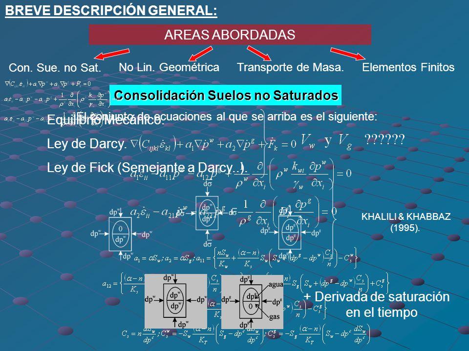 CONTENIDO GENERALÁREAS DE APORTE: 1) Modelo Matemático para Consolidación no Saturada. 2)No 2)No Linealidad geométrica. 3)Transporte 3)Transporte de M