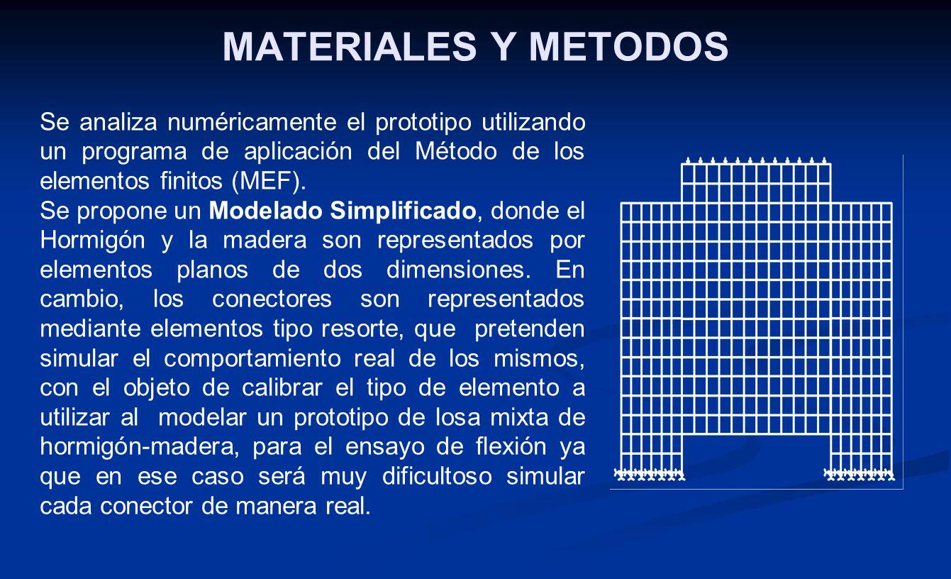 Comportamiento Lineal: En una primer etapa se simula el elemento tipo RESORTE con comportamiento LINEAL, analizando distintas disposiciones.