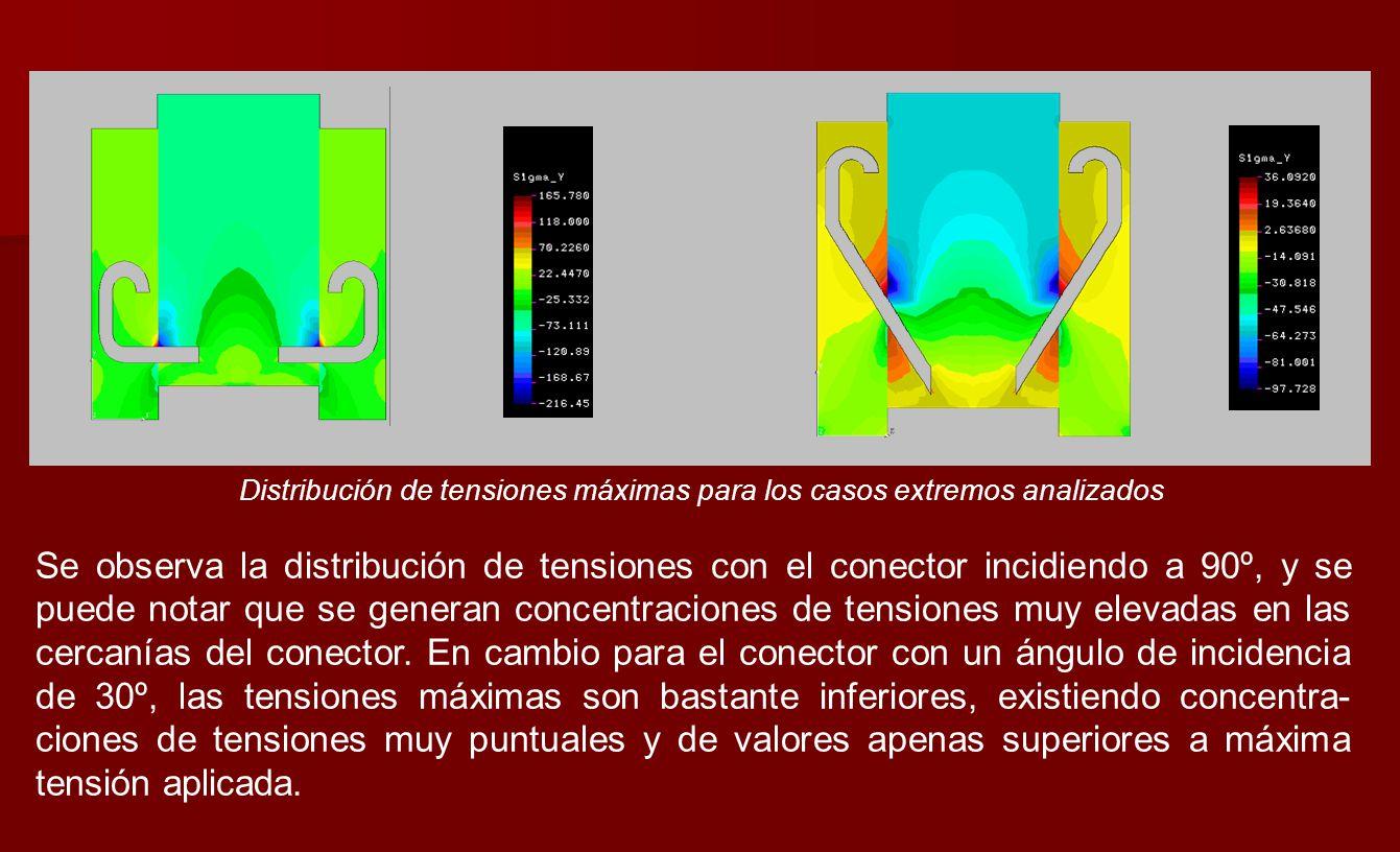 Se observa la distribución de tensiones con el conector incidiendo a 90º, y se puede notar que se generan concentraciones de tensiones muy elevadas en
