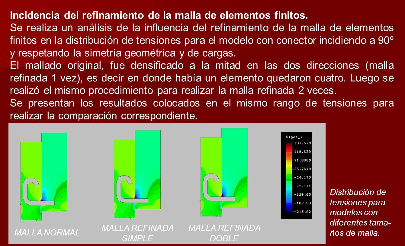 Incidencia del refinamiento de la malla de elementos finitos. Se realiza un análisis de la influencia del refinamiento de la malla de elementos finito