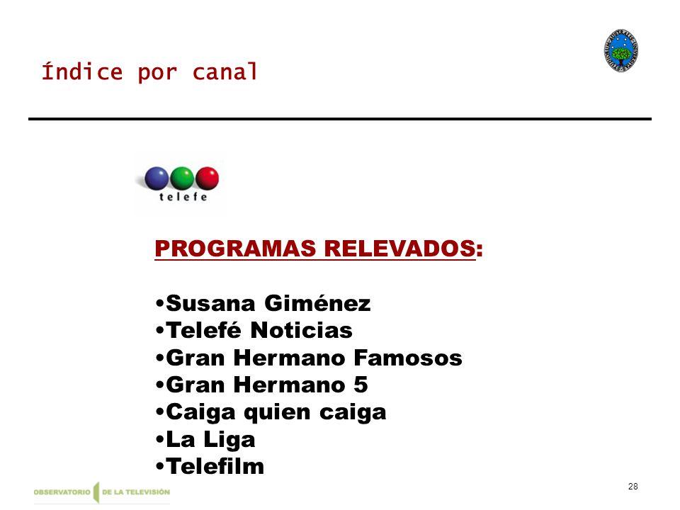 28 PROGRAMAS RELEVADOS: Susana Giménez Telefé Noticias Gran Hermano Famosos Gran Hermano 5 Caiga quien caiga La Liga Telefilm Índice por canal