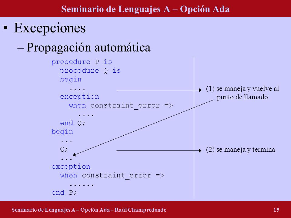 Seminario de Lenguajes A – Opción Ada Seminario de Lenguajes A – Opción Ada – Raúl Champredonde15 Excepciones –Propagación automática procedure P is procedure Q is begin....