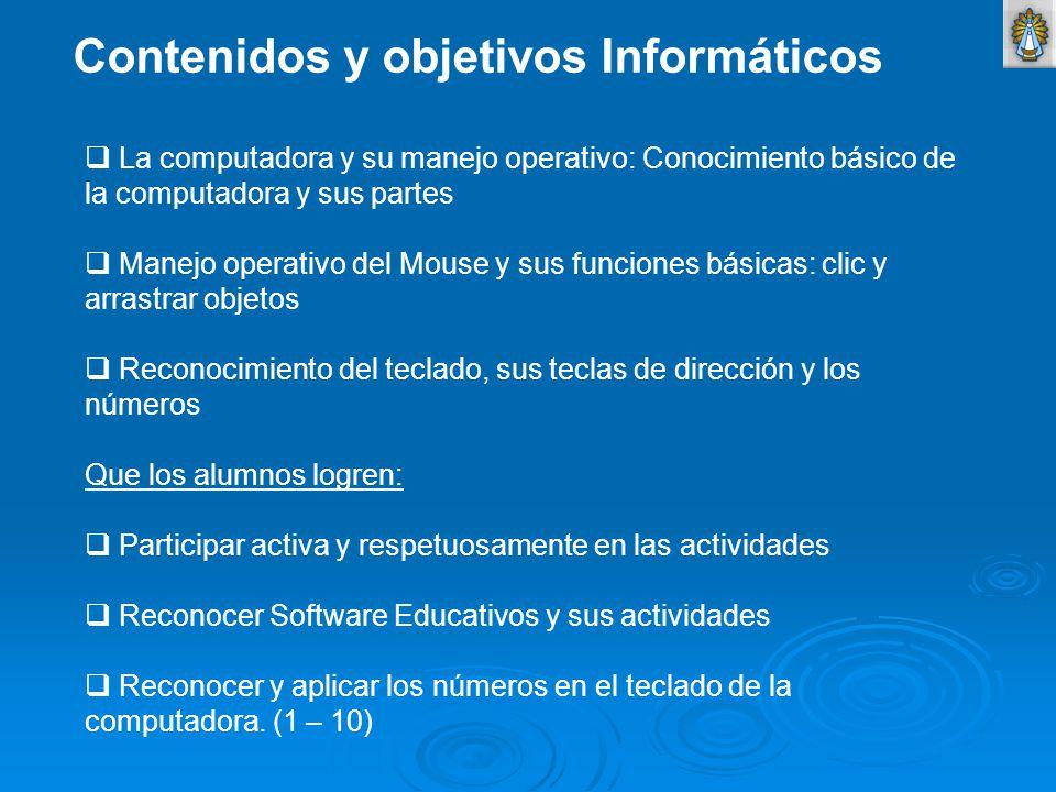 Contenidos y objetivos Informáticos La computadora y su manejo operativo: Conocimiento básico de la computadora y sus partes Manejo operativo del Mous