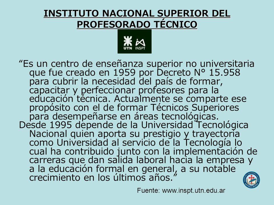 INSTITUTO NACIONAL SUPERIOR DEL PROFESORADO TÉCNICO Es un centro de enseñanza superior no universitaria que fue creado en 1959 por Decreto N° 15.958 p