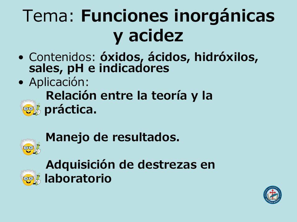 Tema: Funciones inorgánicas y acidez Contenidos: óxidos, ácidos, hidróxilos, sales, pH e indicadores Aplicación: Relación entre la teoría y la práctic
