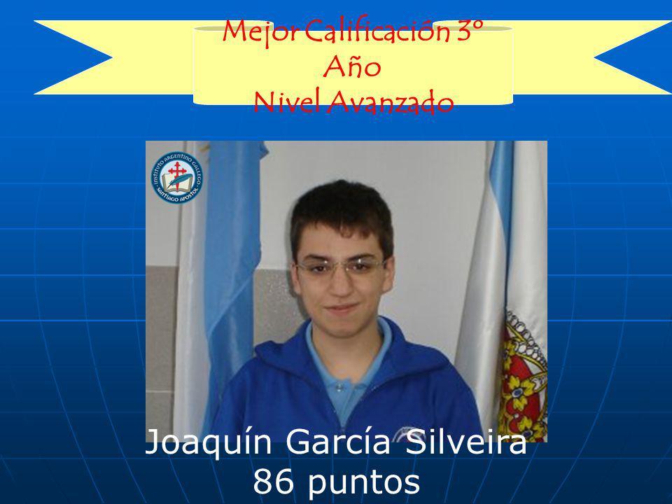 Joaquín García Silveira 86 puntos