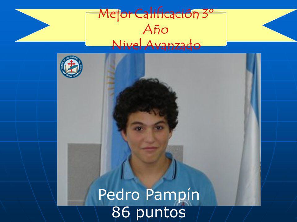 Pedro Pampín 86 puntos