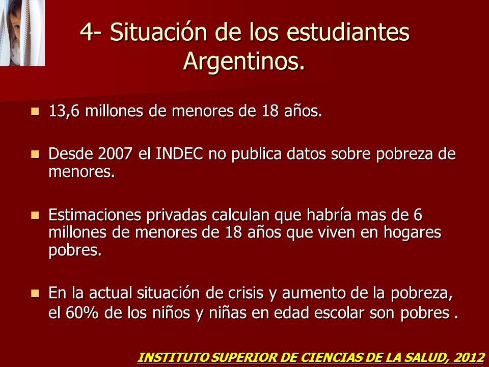 4- Situación de los estudiantes Argentinos. 13,6 millones de menores de 18 años. 13,6 millones de menores de 18 años. Desde 2007 el INDEC no publica d
